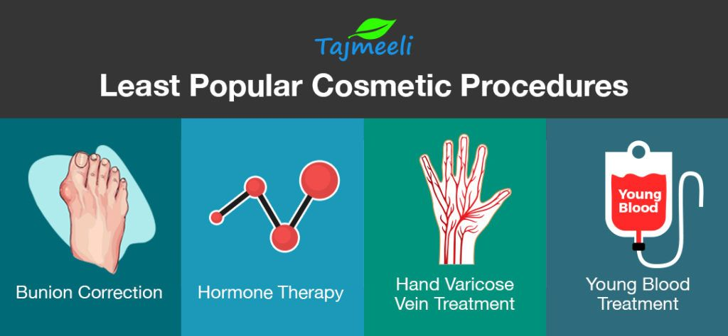 least popular cosmetic procedures middle east